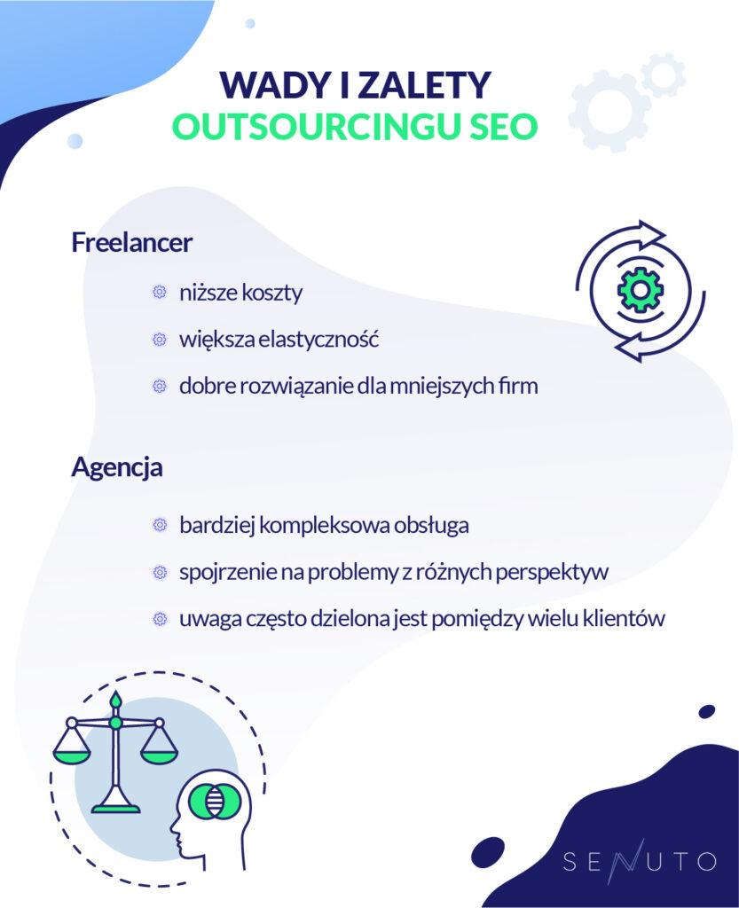 wady-zalety-outsourcing-seo