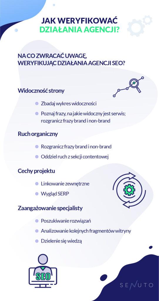 jak-weryfikowac-dzialania-agencji-seo